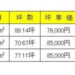 上峰分譲地(3区画)/建築条件なし 上峰小校区